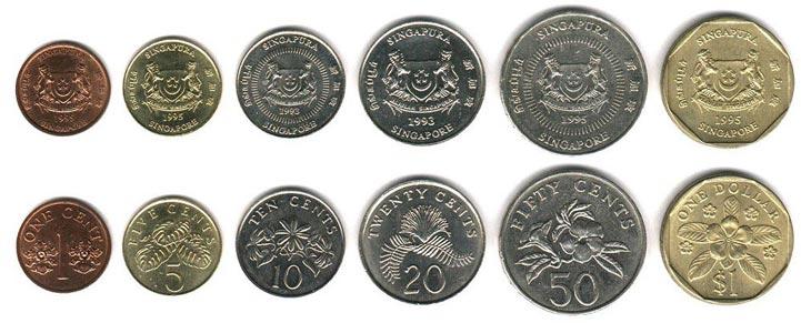 Singapore Dollar - Global Exchange Colombia
